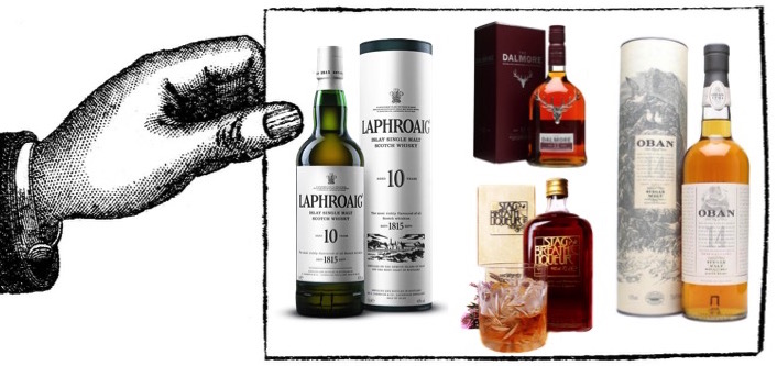 Whisky Essentials for the Home