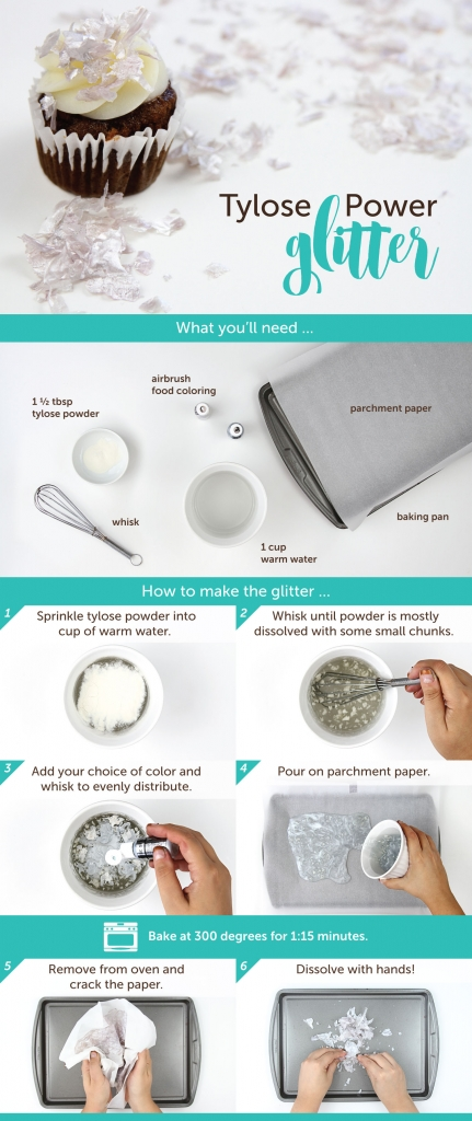 How to make edible glitter 4 431x1024 - How to Make Edible Glitter