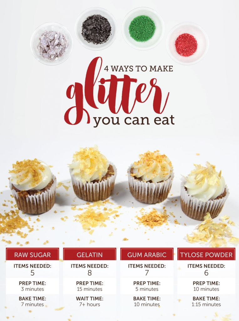 How to make edible glitter guide 764x1024 - How to Make Edible Glitter